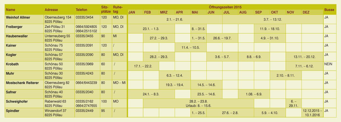 BuschschankkalenderNP14-15-2