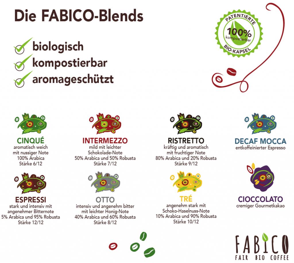 Fabico_Web